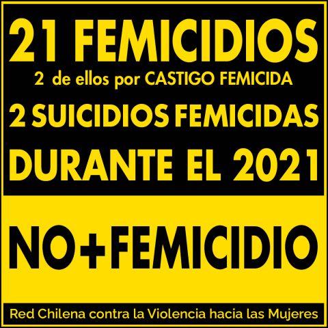 21 femicidios, 2 de ellos por castigo femicida, y 2 suicidios femicidas en 2021. No más femicidio