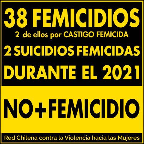 38 femicidios, 2 de ellos por castigo femicida, 2 suicidios femicidas durante 2021. no más femicidio